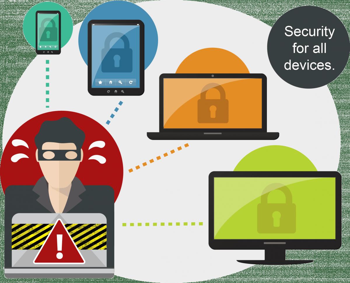 Pentingnya Network Security Monitoring di Perusahaan/ Institusi Bagian 2