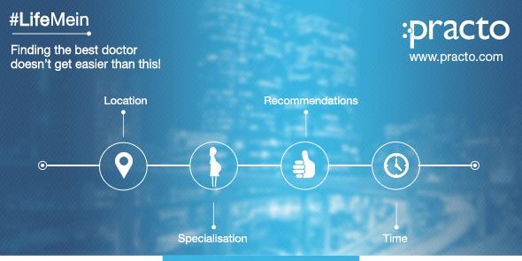 Practo, Aplikasi Kesehatan dalam Genggaman