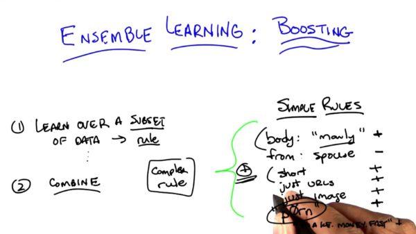 Ensemble Learning, Primadona Analitik di Masa Depan