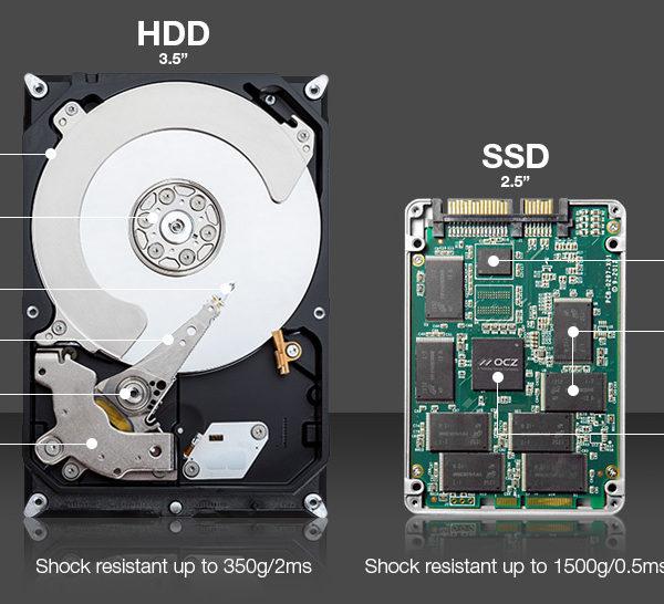 Kelebihan dan Kekurangan antara HDD dan SSD