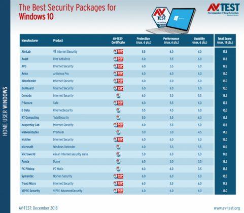 X Antivirus Terbaik untuk Windows 2019