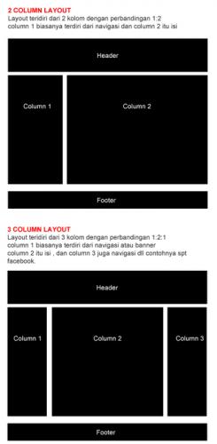 Konsep Wireframe Pada website