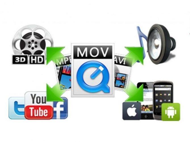 inilah aplikasi convert video