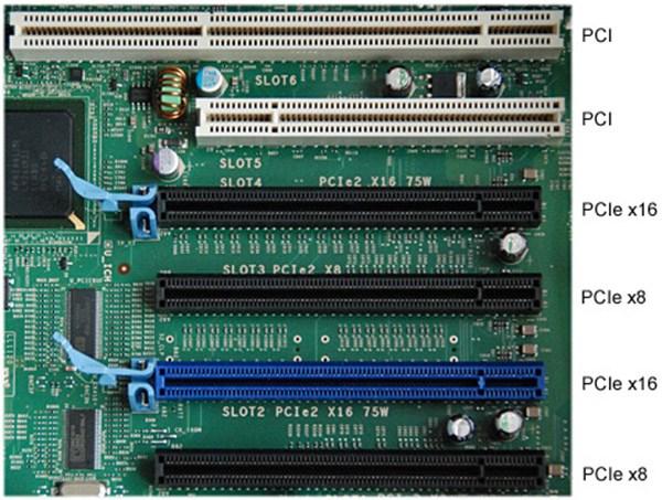 Penjelasan VGA Card Serta