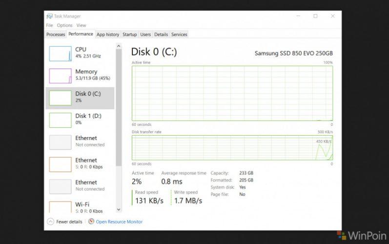 Kenapa Harus Menggunakan SSD di Windows 10