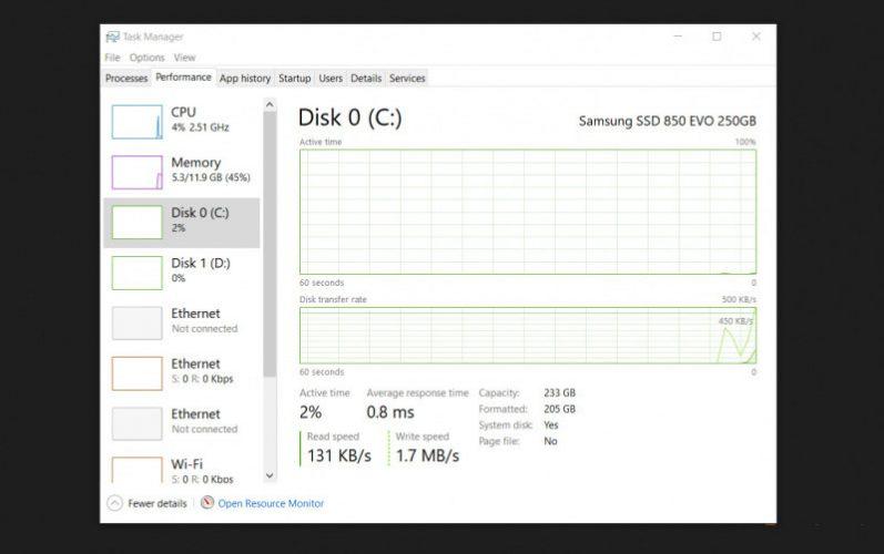 Kenapa harus pake SSD