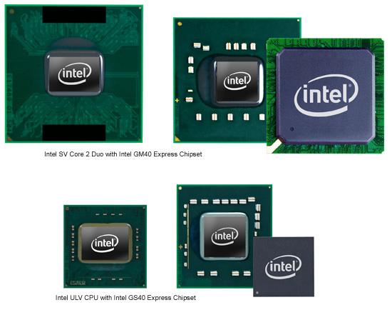 Pengertian Processor ULV Beserta
