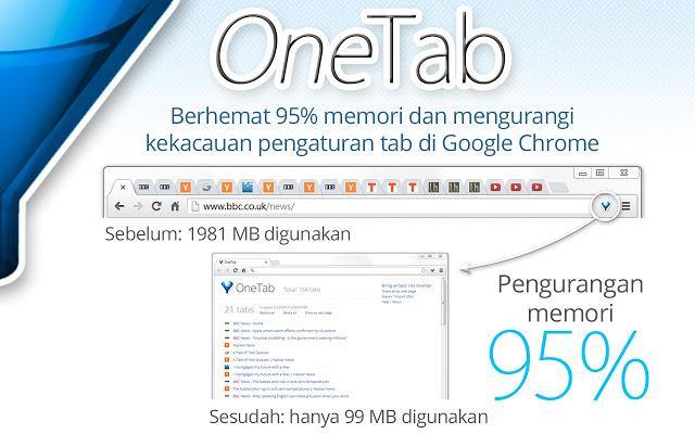 Lima Ekstensi Google Chrome yang Menarik untuk Dipasang